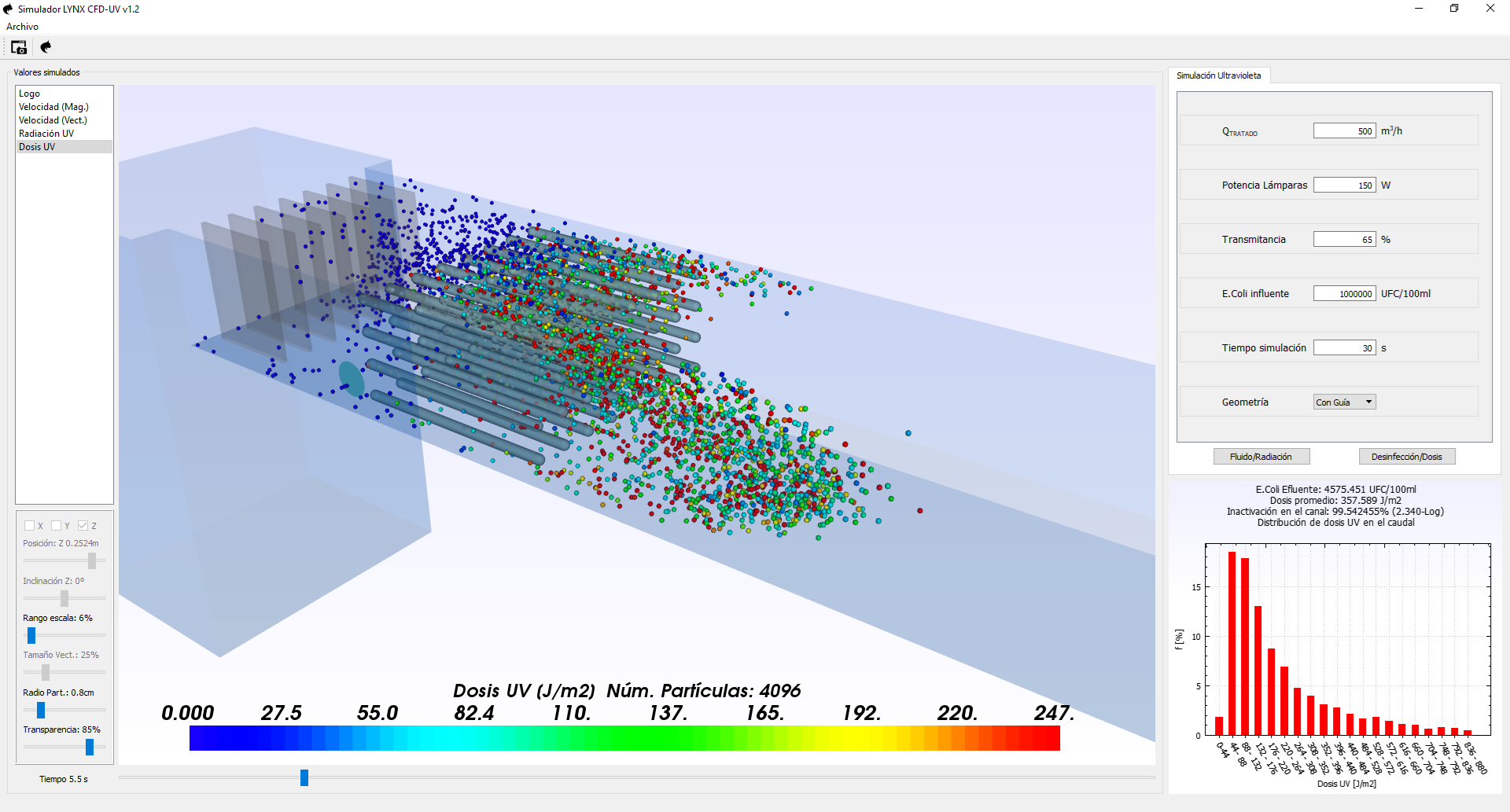 Lynx Simulations  Numerical simulations - CFD